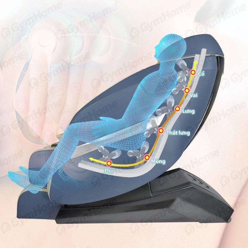 GoodFor RE-H611 - Massage trục SL ôm sát cơ thể